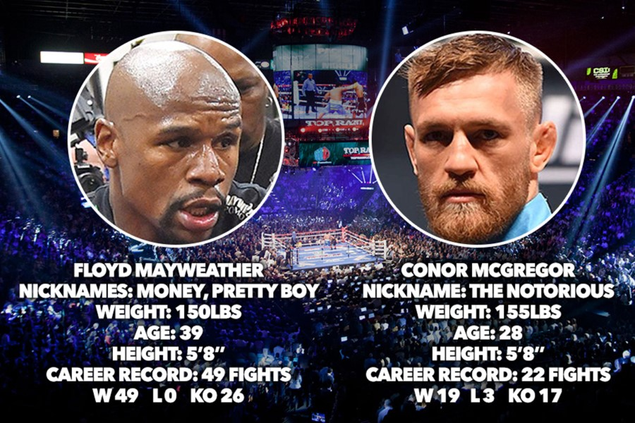 mcconnor vs mayweather